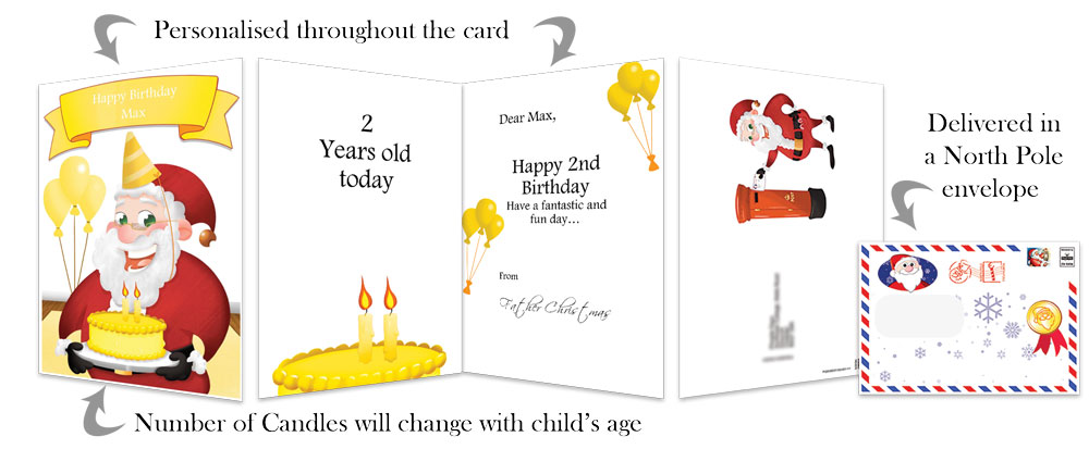 Birthday Card - Yellow