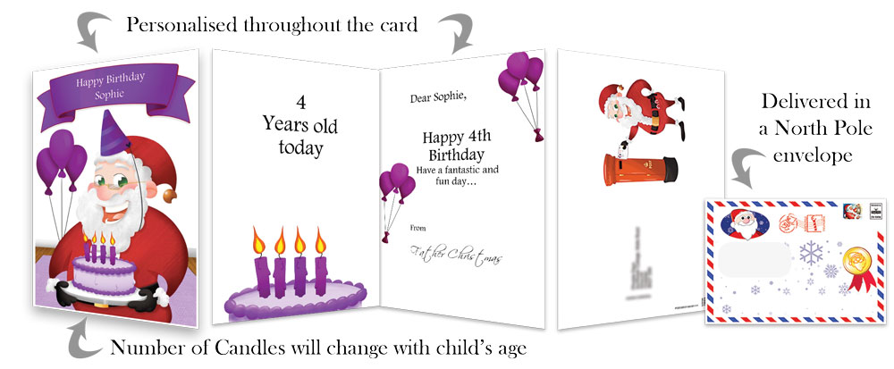 Birthday Card - Purple
