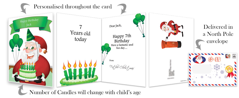 Birthday Card - Green