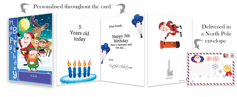 Birthday Card - Blue - 2018