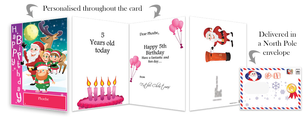 Birthday Card - Pink - 2018