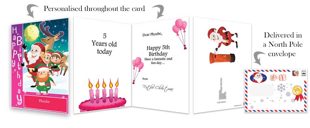 Birthday Card - Pink - 2018