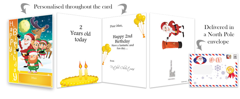 Birthday Card - Yellow - 2018