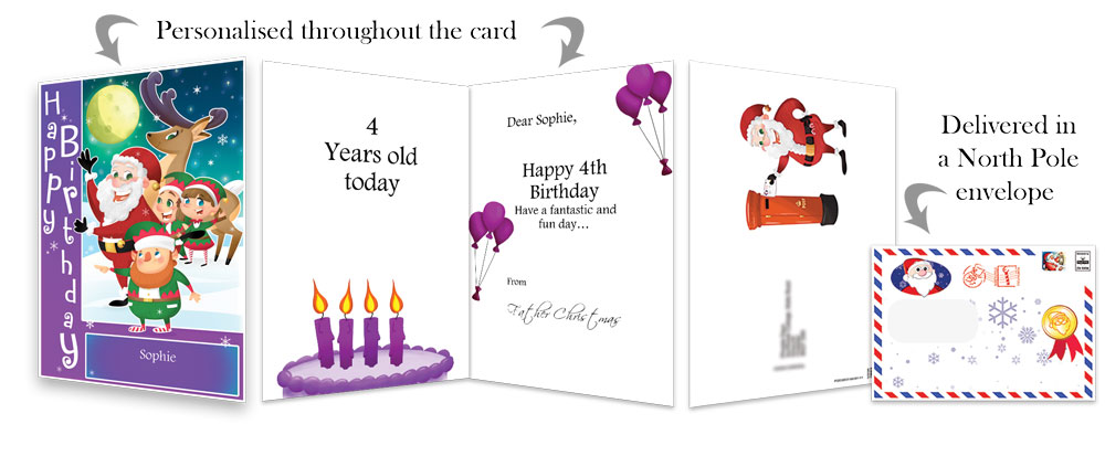Birthday Card - Purple - 2018