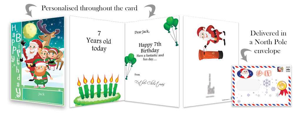 Birthday Card - Green - 2018